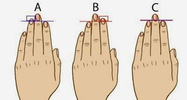 Finger Persönlichkeit